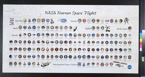 NASA Human Space Flight