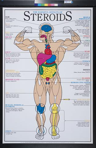 The Harmful Effects of Steroids