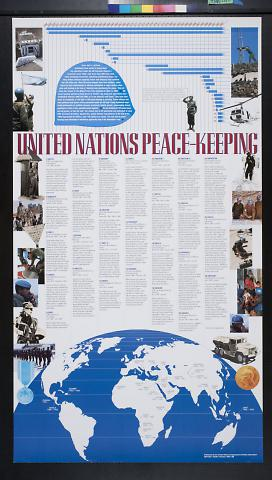 United Nations peace-Keeping
