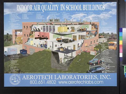 Indoor Air Quality In School Buidlings