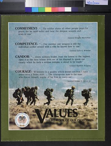 Values: The bedrock of our profession